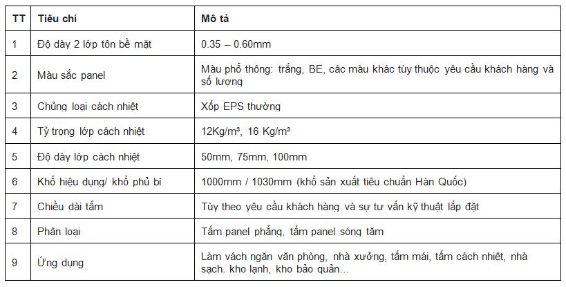 Thông số ký thuật panel
