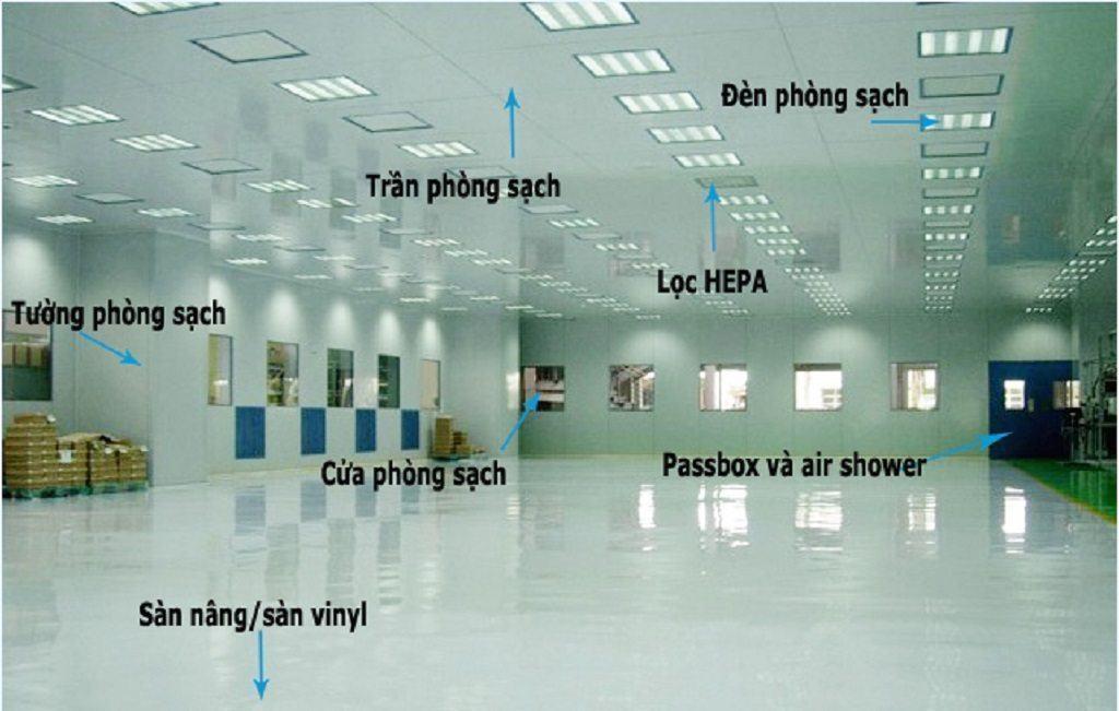 tiêu chuẩn phòng sạch
